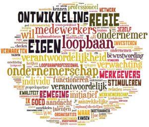 5-dgs Systemisch werk bij loopbaanvragen en voor de (loopbaan-)coach @ trueNorth Rotterdam